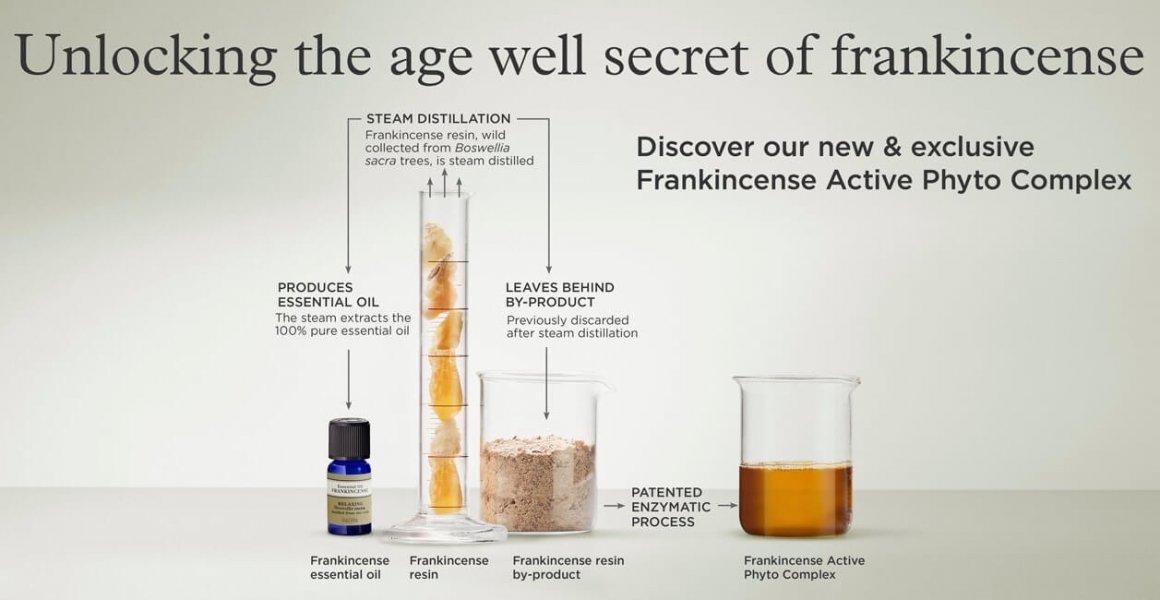 frankincnese
