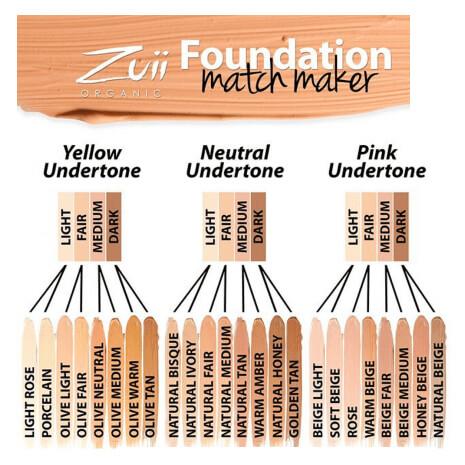 zuii-foundation-swatch